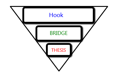 hook bridge tag thesis See more synonyms hook bridge and thesis for hook at thesaurus paperstarter friendship is a stronger form of interpersonal bond than an association.