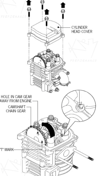 Ingersoll Rand Air Compressor Wiring Diagram. Diagrams
