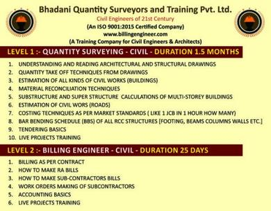 quantity survey training institute delhi bhadanis