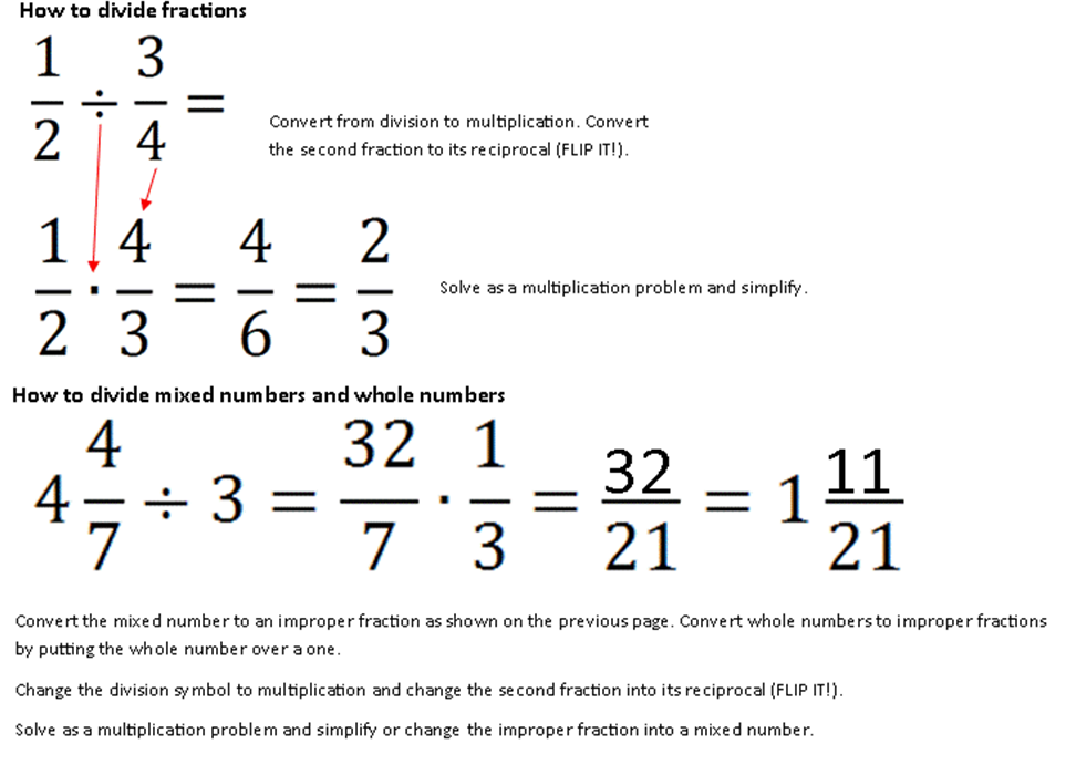 Division Of Fractions - Lessons - Tes Teach