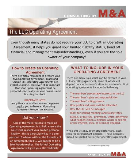 What Is An Operating Agreement Choice Image Agreement Letter Format