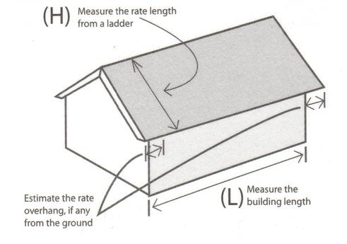 Calculating Roofs Amp Gables