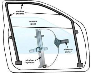 window regulator fix
