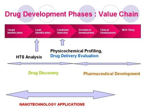 intellectual property and purine drug development platform Vaxil immunotherapy intellectual property rights vaxil supporting vaxil's immunotherapy platform development are six specialized vaxil immunotherapy pipeline.
