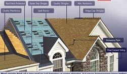 We specialize in roof inspection in Tulsa, OK.