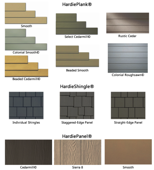 Staggered edge shingle siding by james hardie james hardie for James hardie siding pricing