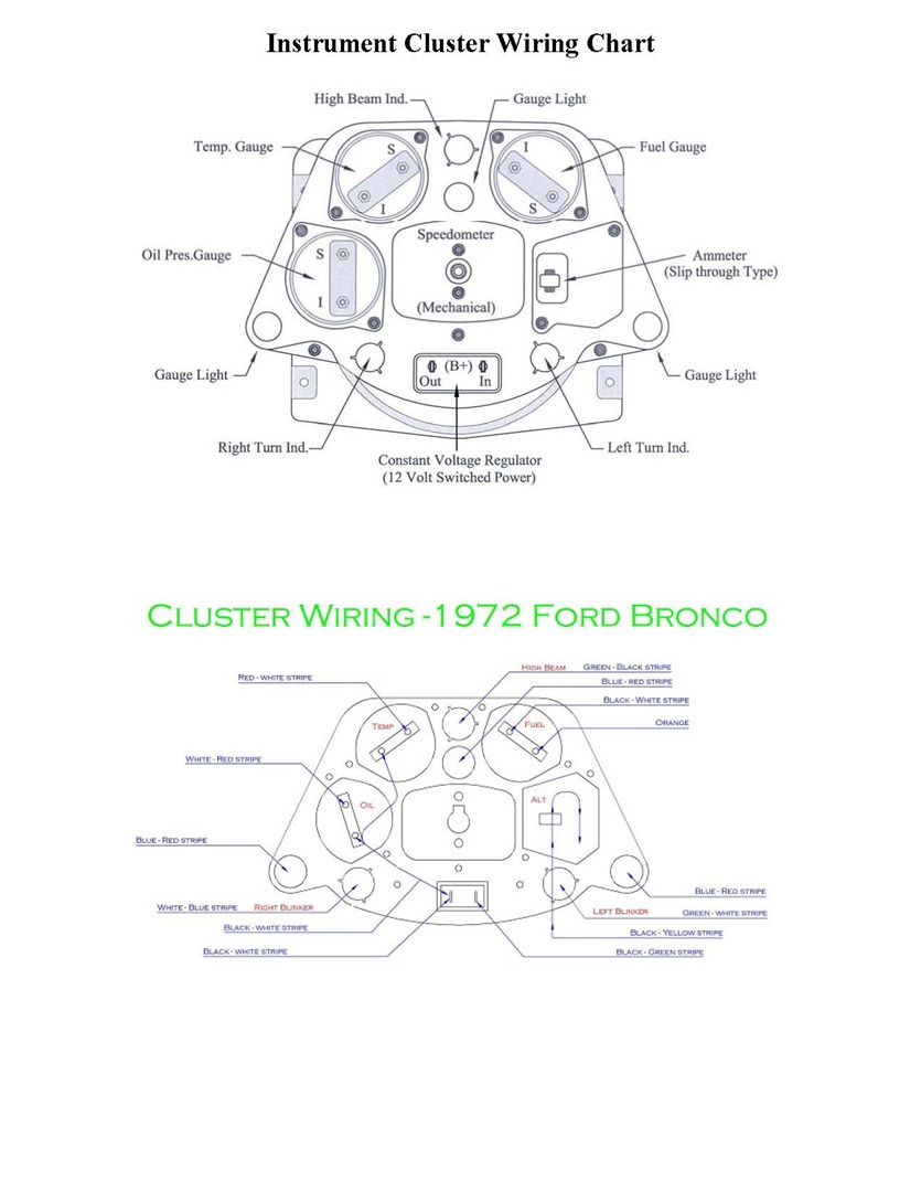 Tech Corner 1970 Ford Bronco Wiring Diagram Colored Diagrams That I Have Discovered And Used Over The Years This Includes Engine Instrument Cluster Switches Ignition Charging System