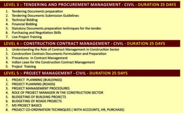 civil engineering research papers pdf