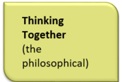The Enquiring Classroom Training Manual - Thinking Together