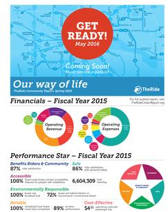 TheRide Citizen Report Fiscal Year 2015