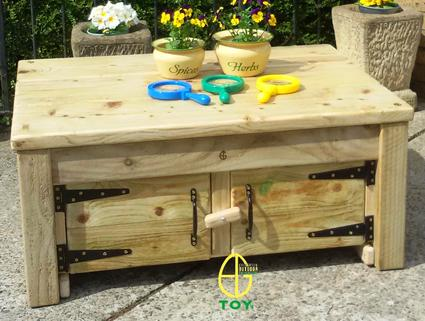 Playstore Mud Kitchen Ideas