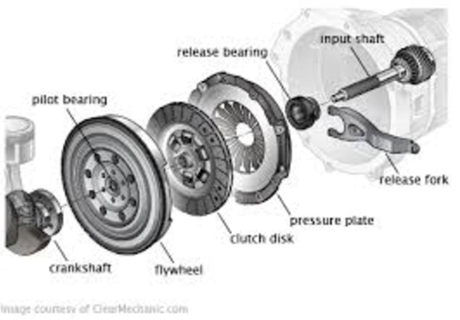 Flywheel Repair and Replacement Services and Cost in Omaha NE | FX Mobile Mechanic Services