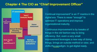 CIO as Chief Improvement Officer