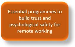 Trust and Psychological Safety