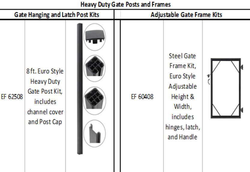 Posts, Framing & Gates - Infinity Fencing