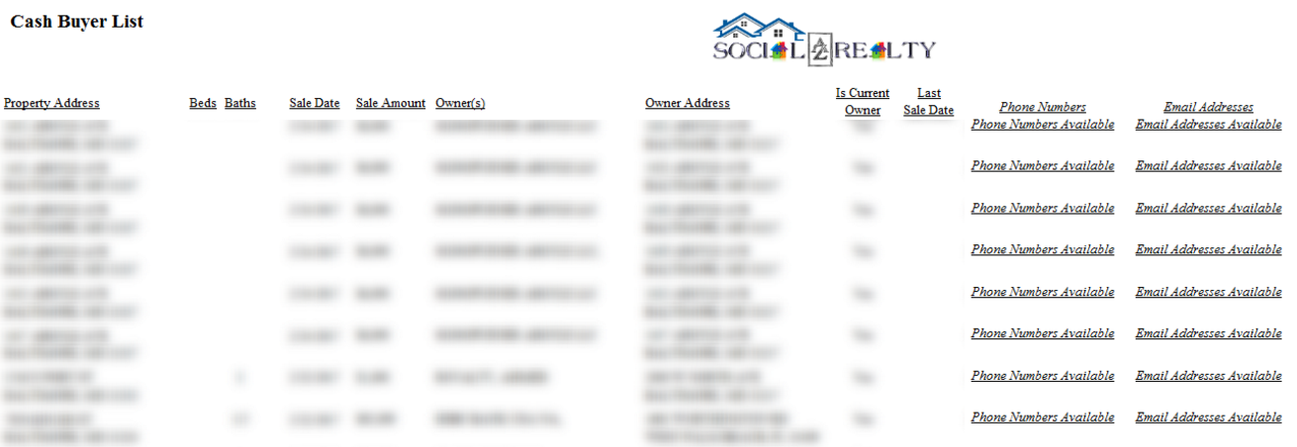 real estate cash buyer email addresses and phone numbers re cash