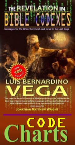 Luis b vega eschatology articles download 158 malvernweather Choice Image