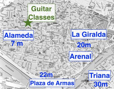 flamenco, classical, and Spanish guitar classes in the center of Seville