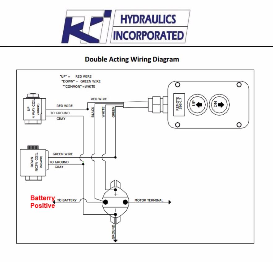 golf cart wiring diagram  | topshelftrailers.com