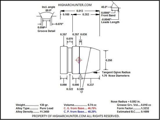 HIGHARCHUNTER HIGH ARC HUNTER BULLET DESIGN PAGE