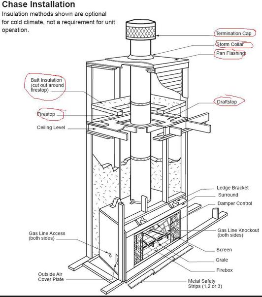 CHIMNEY CODE MANUFACTURED FIREPLACE