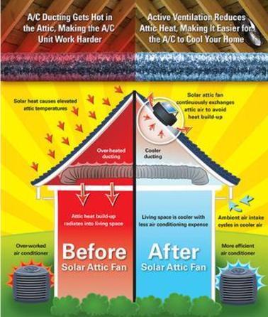 smart fan smart fan smart home solutions columbus oh