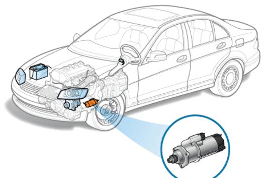 How Much Is A Starter For A Car >> Auto Starter Car Starter Repair Services Mechanic Omaha Ne