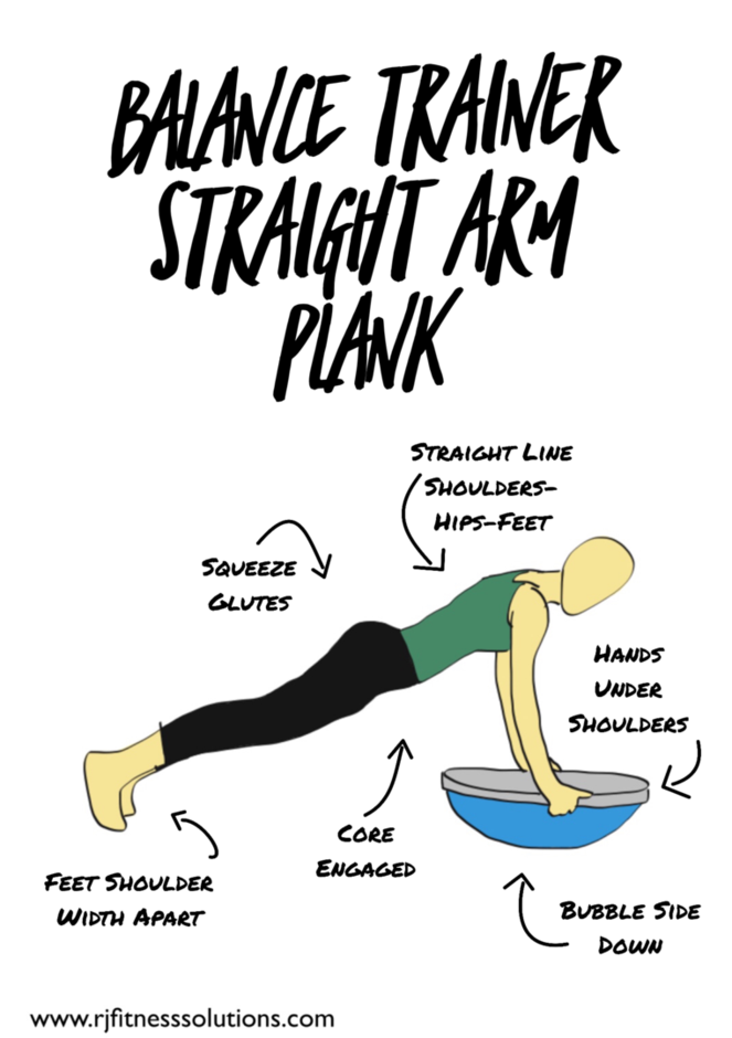 Balance Trainer Plank Diagram How To