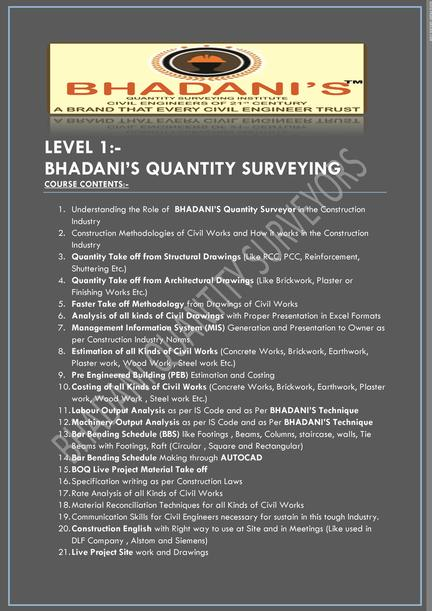 Course details of bhadanis fandeluxe Images