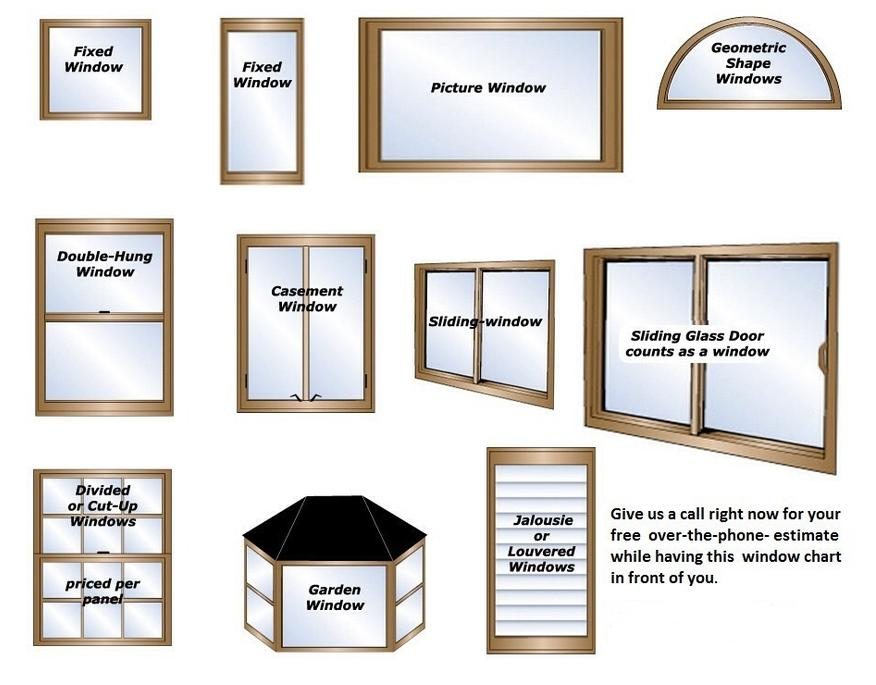 Window types northern virginia roofing window styles for Types of window styles