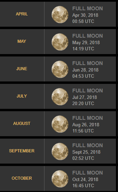 Full-moon-spells
