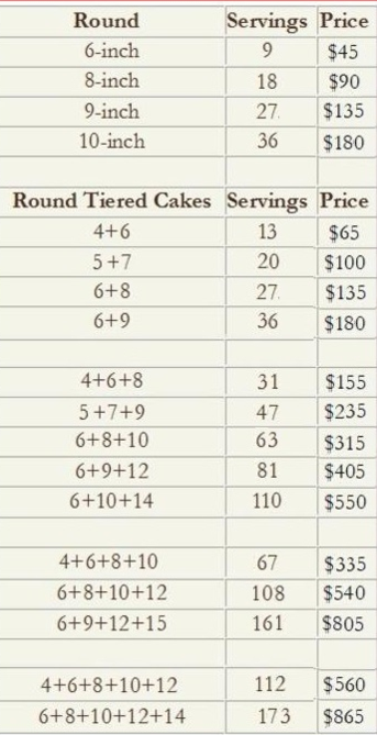 090a541cc These are general starting prices to give you an idea of how much your cake  will cost. Email me for specific quotes!
