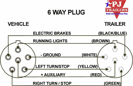 Trailer Wiring Diagrams – Wire Diagram For Trailer