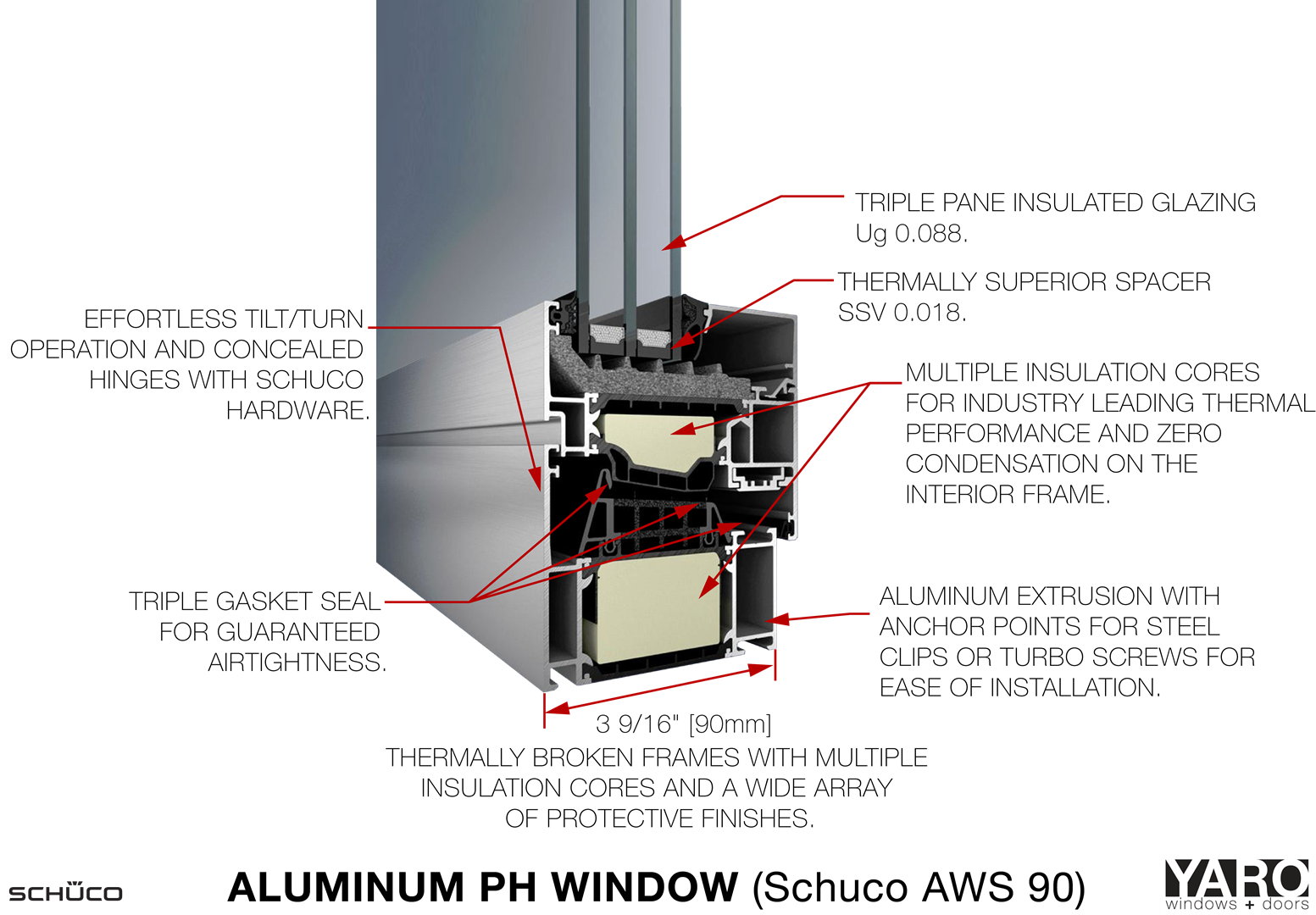 Yaro Windows + Doors   Aluminum Products