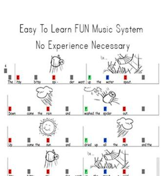 The Fun Ukulele For Beginners A Classroom Ukulele Program That