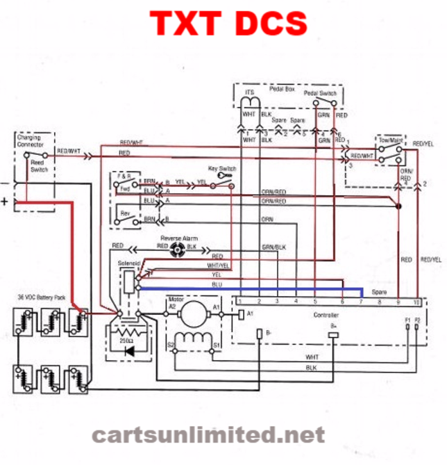 Ezgo Troubleshooting – Ezgo Txt Pds Wiring-diagram
