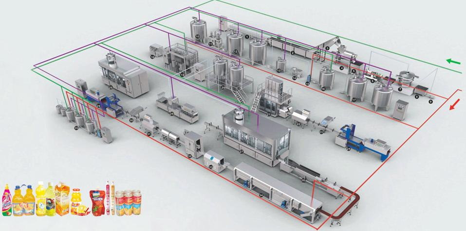 beverage plant layout