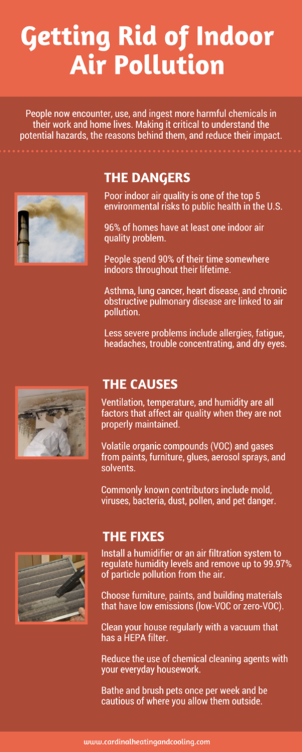 Getting-Rid-of-Indoor-Air-Pollution-Infographic