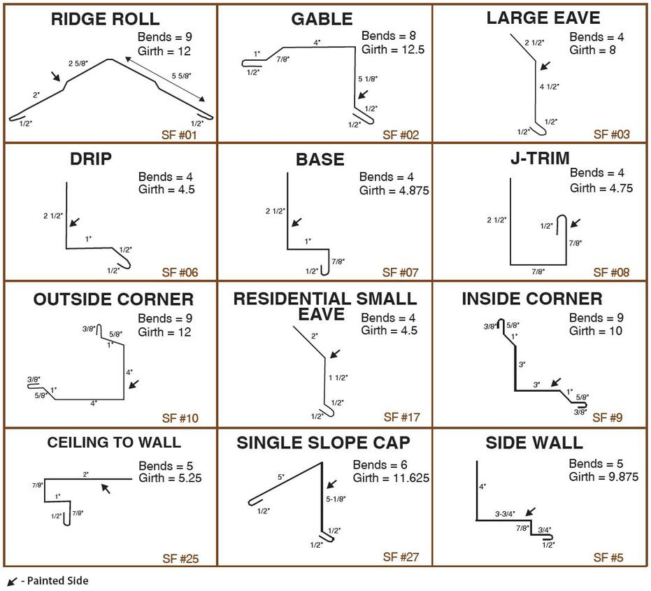 Rib Panel Metal Roofing Gauges Metal Roofing Products Jmrs