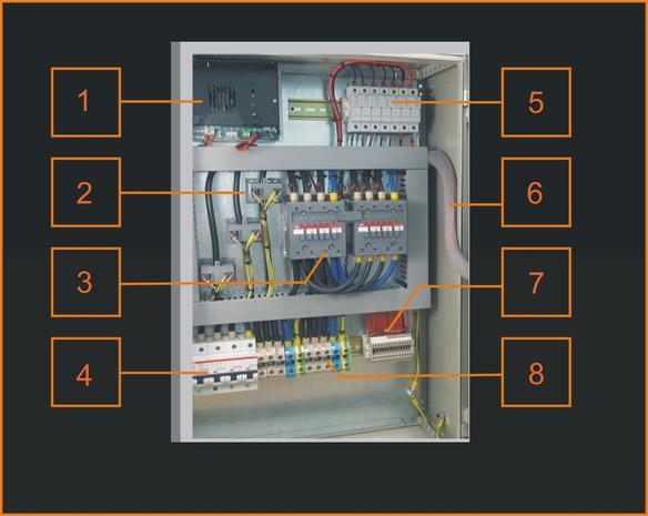 amf panel price list generator control be142 best choice inside an amf panel