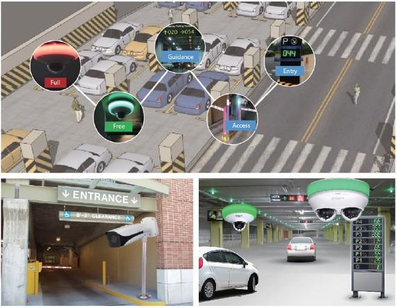 Dahua Smart Carpark
