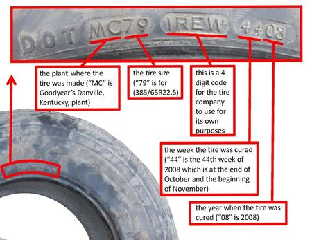 how to tell tire manufacture date