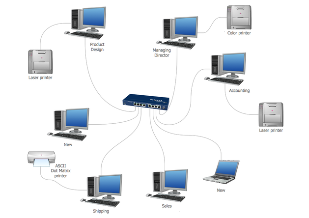 Managed network services for Home network architecture diagram