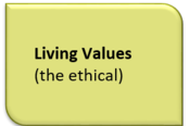 The Enquiring Classroom - Training Manual - Living Values