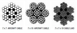 Galvanized Wire rope Aircraft Cable