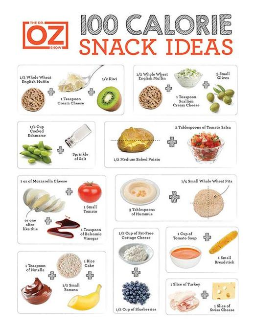 Healthy snacks, clean eating, lifestyle
