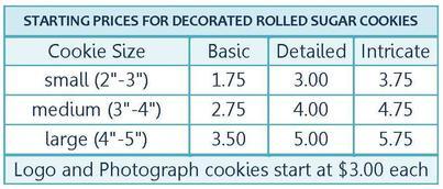 Cookies La Quinta Palm Desert
