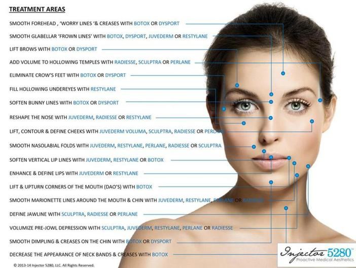 Cosmetic Injectables Center, Encino, Sherman Oaks Botox, Fillers, Restylane, Juvaderm, skin, undereye, lip filer, wrinkles, crows feet, collagen
