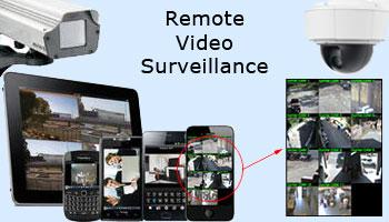 Remote Video Surveillance Camera Kits