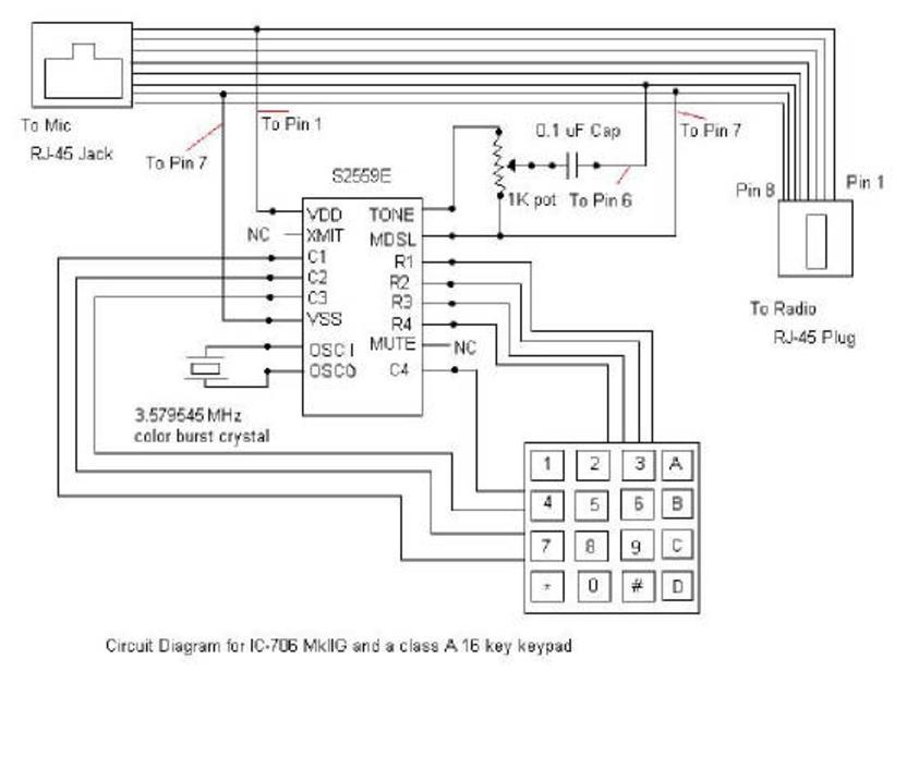 DTMF Keypad